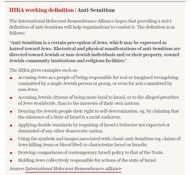 180926 IHRA definition